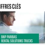 Chiffres clés - BNP Paribas Rental Solutions