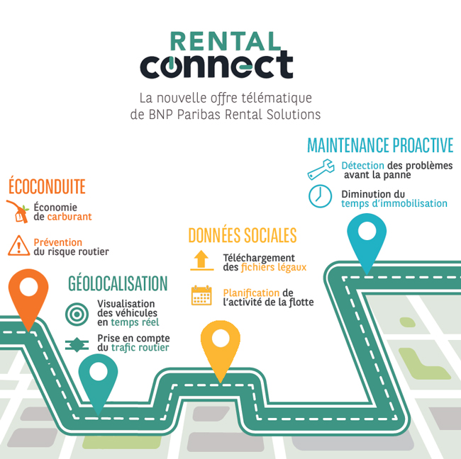 Infog_RentalConnect